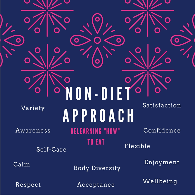 2016 – The Year of Non-Diet